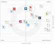 The Best HR Management Suites According to G2 Crowd Fall 2016 Rankings, Based on User Reviews