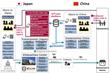 Overview of platform-based cross-border sales app