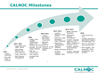 CALNOC Announces New Service Lines and Measures for Ambulatory: Building on the success of the Ambulatory Measures Pilot