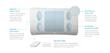 Restore Pillow's Breakthrough Features