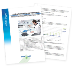 Measurement Uncertainty White Paper