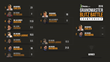 World Chess Champion Magnus Carlsen To Play Hikaru Nakamura In Chess.com Championship