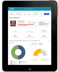 see your company performance in real-time with the Dashboard in jobi app