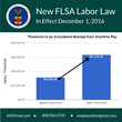 AMGtime Prepares Companies for Increasing Labor Costs Due to the FLSA Overtime Law