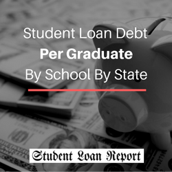 2016 Student Loan Debt Per Graduate Rankings