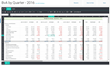 Qvinci Breakthrough Automates Critical Financial Report for QuickBooks Users