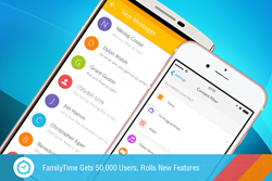 One of the best parental control software, FamilyTime, is becoming a household name with more than 50,000 users, making it one of the best parental control software with new, innovative features like SMS Monitoring and Content Filter.