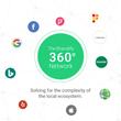 Brandify 360° Network Announced at Street Fight Summit