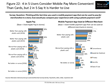 Over Half of U.S. Adults Are Using Mobile Payments at Merchants Online or in Stores