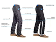 Legs Jacket, the Stylish Rain Pants by VEAR that Keep Commuters Dry, Continue Crowdfunding on Indiegogo After Successful Kickstarter Campaign