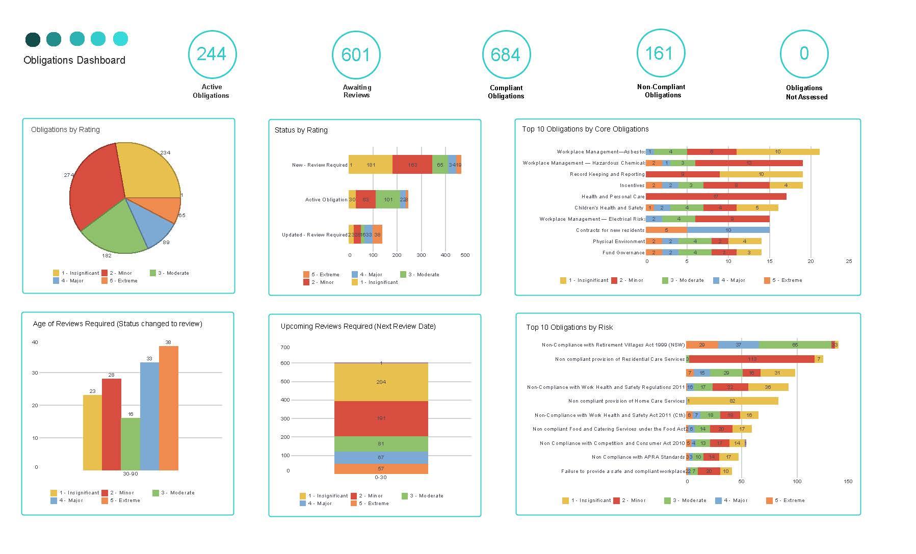 risk management platform protecht erm features inetsoft