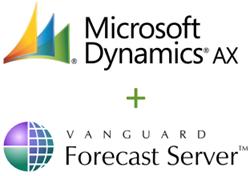 Vanguard IBP Dynamics AX & 365