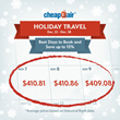 CheapOair Predicts the Cheapest Days to Book 2016 Holiday Travel