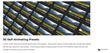 Pixel Film Studios - Pro3rd Circles - FCPX Plugin