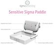 Sigmascreening to Introduce Sensitive Sigma Paddle at RSNA