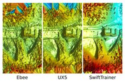 3D Data Product Comparison