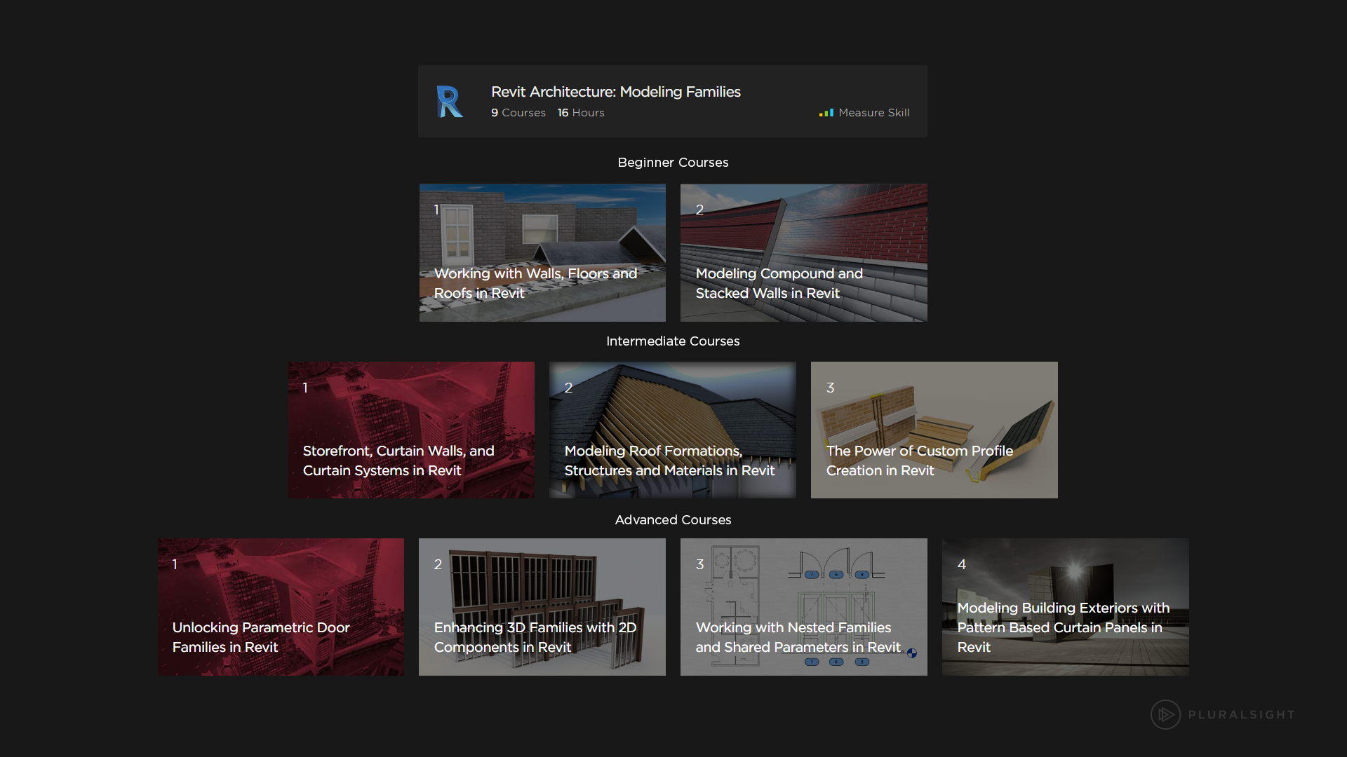 Pluralsight Introduces Learning Paths For Autodesk 3d Design Engineering And Fabrication Software