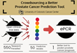 University of Colorado Cancer Center Crowdsources a Better Prostate Cancer Prediction Tool
