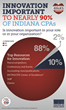 More Than 1,300 Indiana CPAs Surveyed Recently on Future-Focused Business Topics