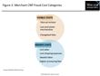 U.S. Merchants Striking Back Against Card-Not-Present Fraud in Online Transactions