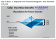 Incentive Solutions Guides Flooring Businesses to Successful Channel Incentives