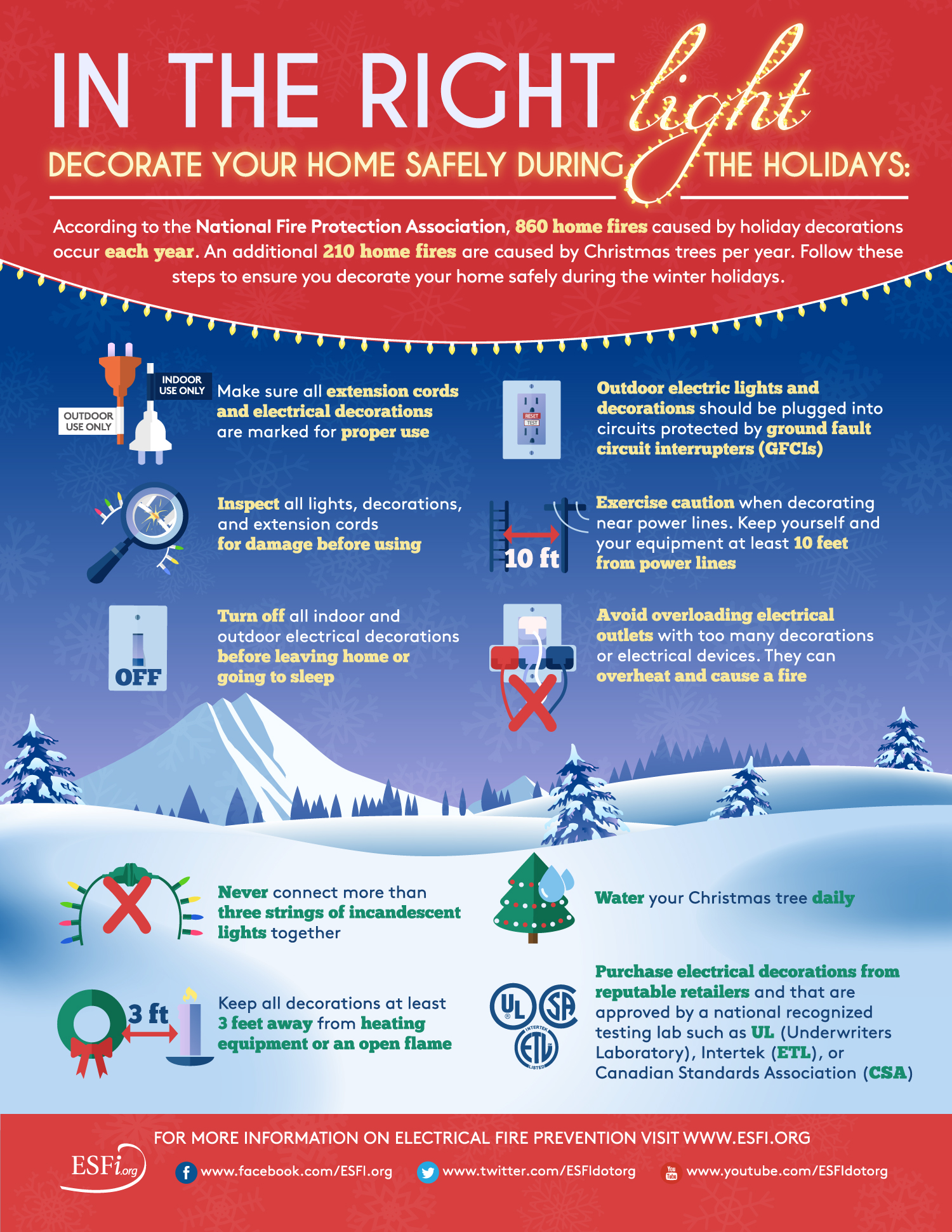 Avoid Holiday Electrical Hazards With Resources From Esfi