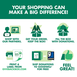 Goodwill Partners Urge People To Donate Using The Give