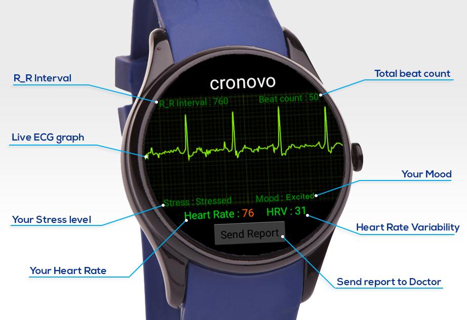 Cronovo, the World's Smallest EKG Smartwatch, Knocks it ...