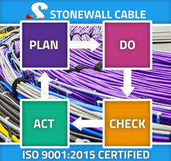 Stonewall Cable ISO 9001:2015 Certification