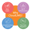 CloudLIMS.com Further Extends the Capabilities of its Cloud-based LIMS, CloudLIMS Lite