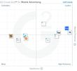 The Best Mobile Advertising Software According to G2 Crowd Winter 2017 Rankings, Based on User Reviews