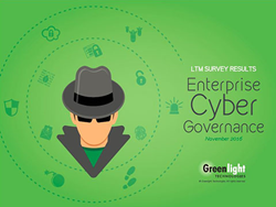 CISO Enterprise Cybersecurity Survey