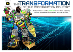Equipment Today Transformation of the Construction Industry robot
