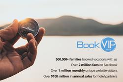 BookVIP.com Growth Statistics