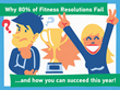 Infographic: Why 80%+ of Fitness New Year's Resolutions Needlessly Fail [Fitness Review]