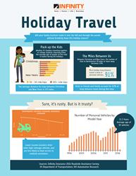 Infinity DriverClub® Infographic