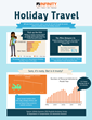 Holiday Travel Proves Riskier for Lower Income Drivers