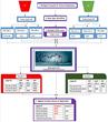 PREMIER Biosoft Announces SimLipid® 5.50 for Shotgun Lipidomics Data Analysis