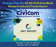 Civicom Provides Insights at GreenBook Research Industry Trends (GRIT) Webinar