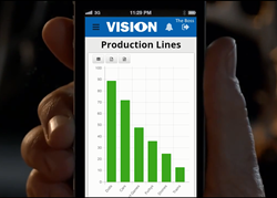 Vision Production Line