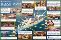 The Cruise Web's infographic previews the New Seabourn Encore