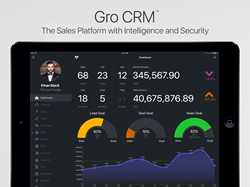 Gro CRM: The Sales Platform with Intelligence and Security