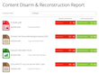 OPSWAT Releases New Content Disarm & Reconstruction Report