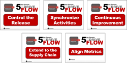 5 Key Elements to Drive Manufacturing Production Flow