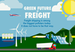 GREEN FUTURE OF FREIGHT TRANSPORTATION  © 2017 Freightera