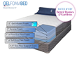 Wake Up Fully Rested with a Top Rated Gel Foam Mattress from Gelfoambed.com