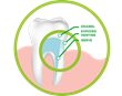 Biomin is designed to protect teeth against sensitivity