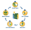 Evention's Cash Recycling Solution Achieves Successful Launch