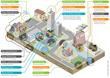 Fybr's Smart City