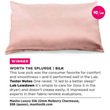 Manito's Silk Pillowcase is Good Housekeeping's #1 Pick